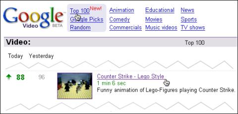 google video top-100